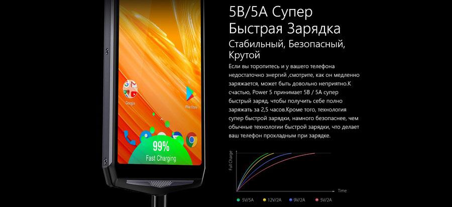 Ulefone Power 5 6.0 inch 13000mAh Wireless Charge 6GB RAM 64GB