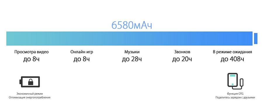 Blackview Tab 8 (4/64Gb) LTE Gray на борту аккумулятор емкостью 6580 мАч.